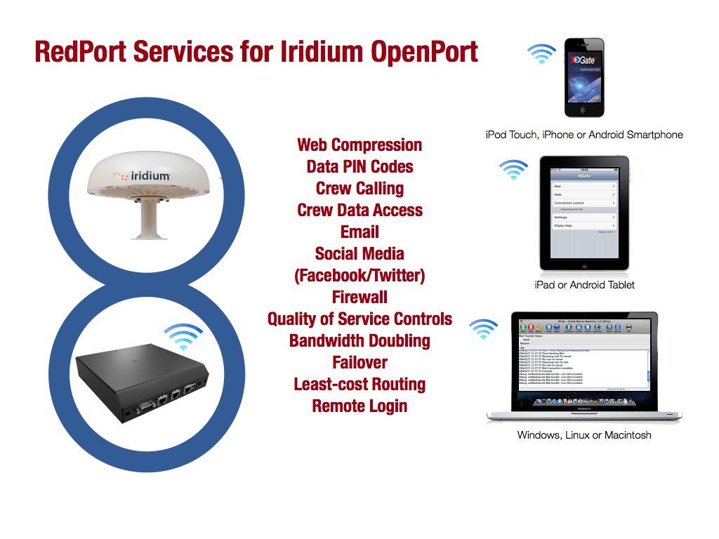 RedPort Services for Iridium OpenPort Pilot